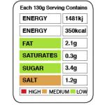Garlic Naan nutritional